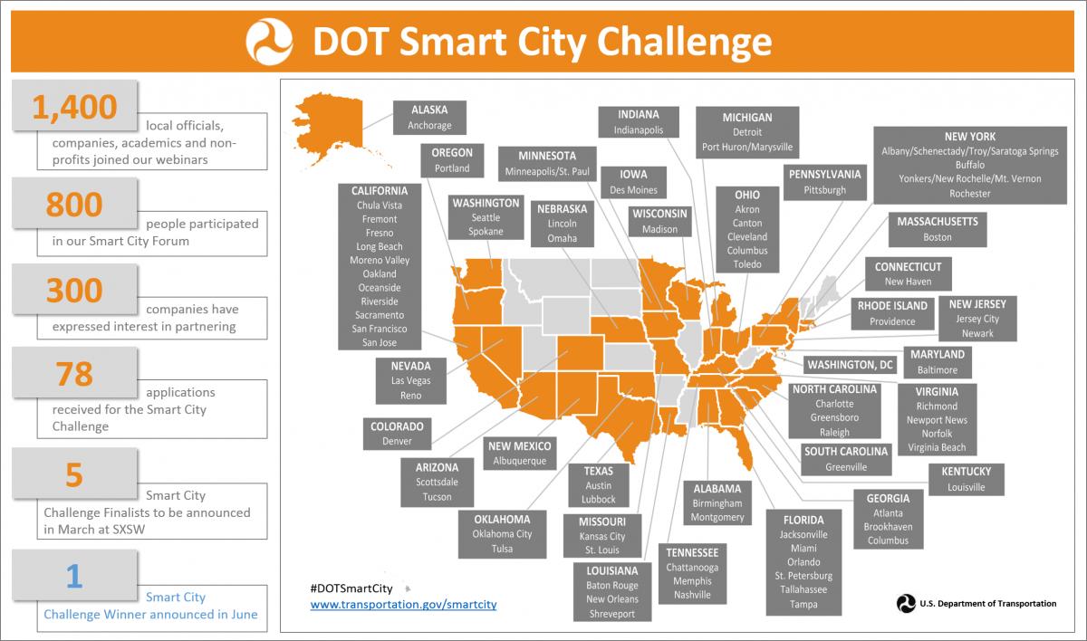 SmartCityChallengeApplicantMap021016