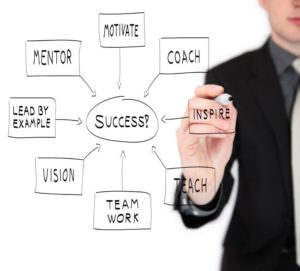 effective-leadership-theories