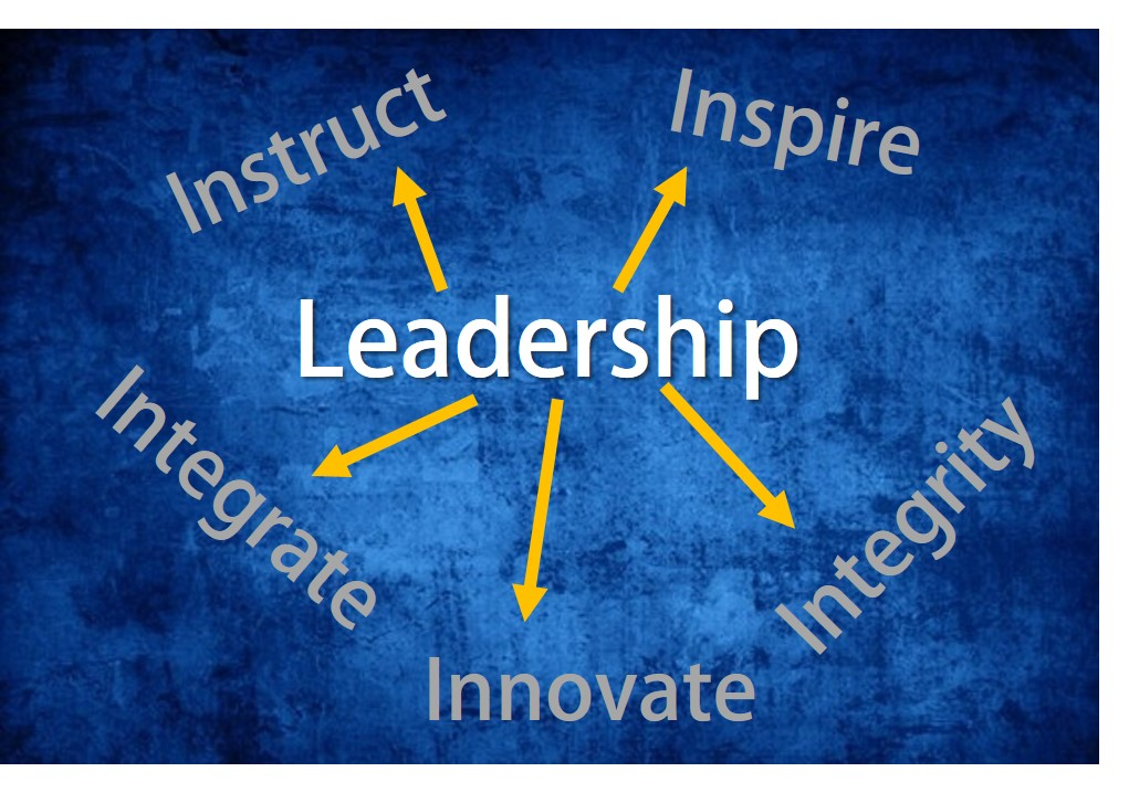 leadership-traits-png